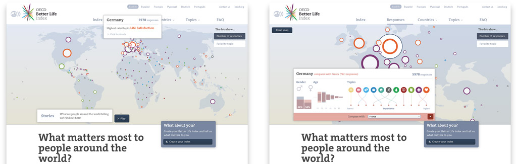OECD Better Life Index 2014 - new reponses page